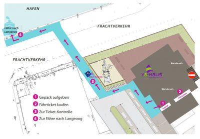 Lageplan der Hafenanlage mit Weg vom Wartebereich zum Fähranleger